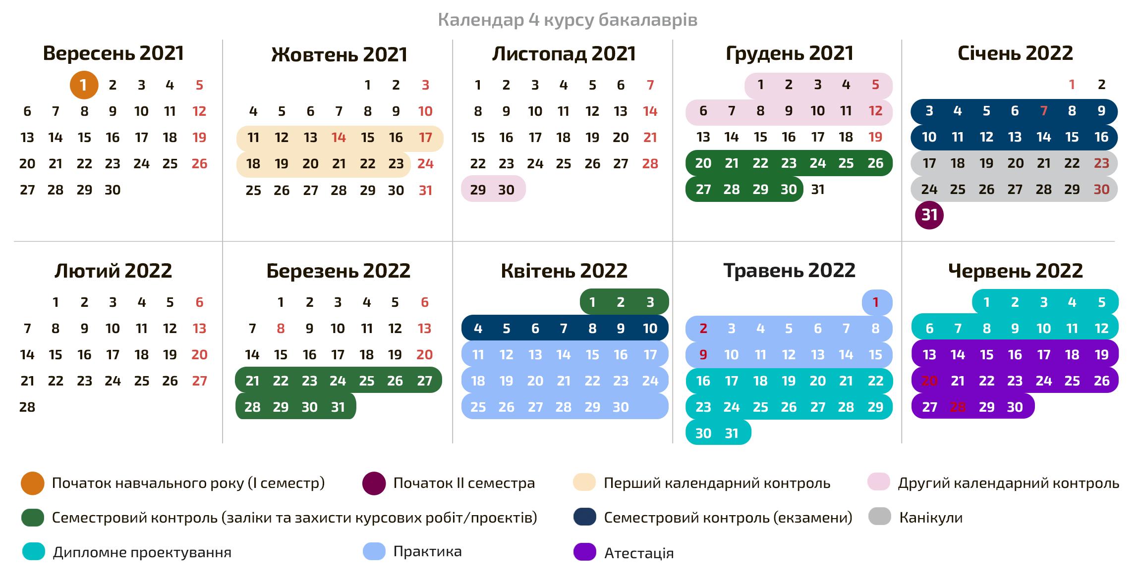 Календар 2 курсу
