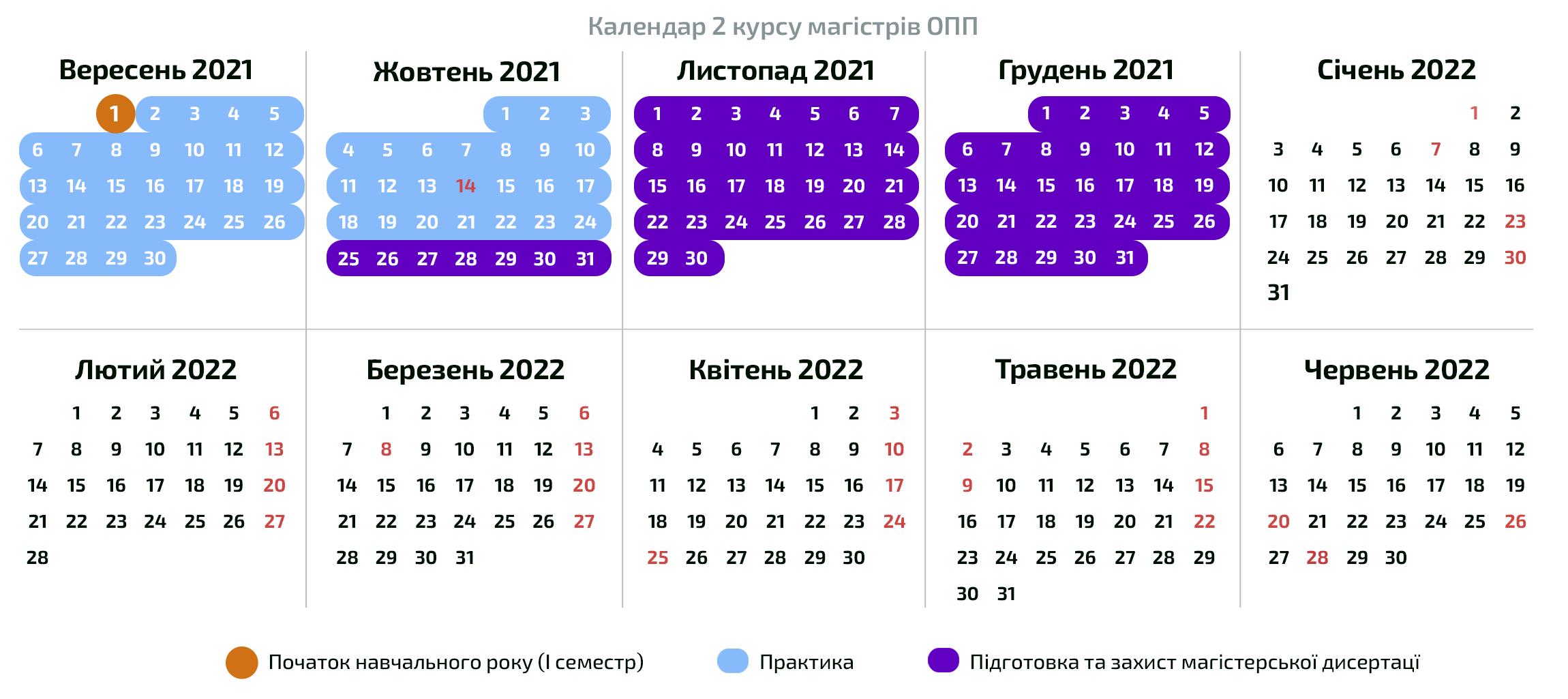 Календар 4 курсу